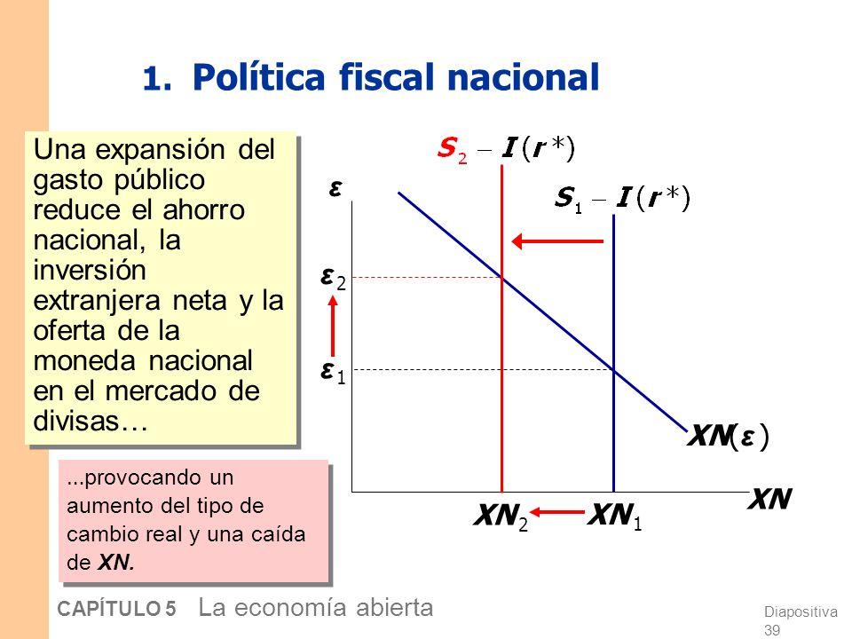 Diapositiva 38 CAPÍTULO 5 La economía abierta Paso siguiente: cuatro experimentos 1.Política fiscal nacional 2.Política fiscal en el exterior 3. Un au