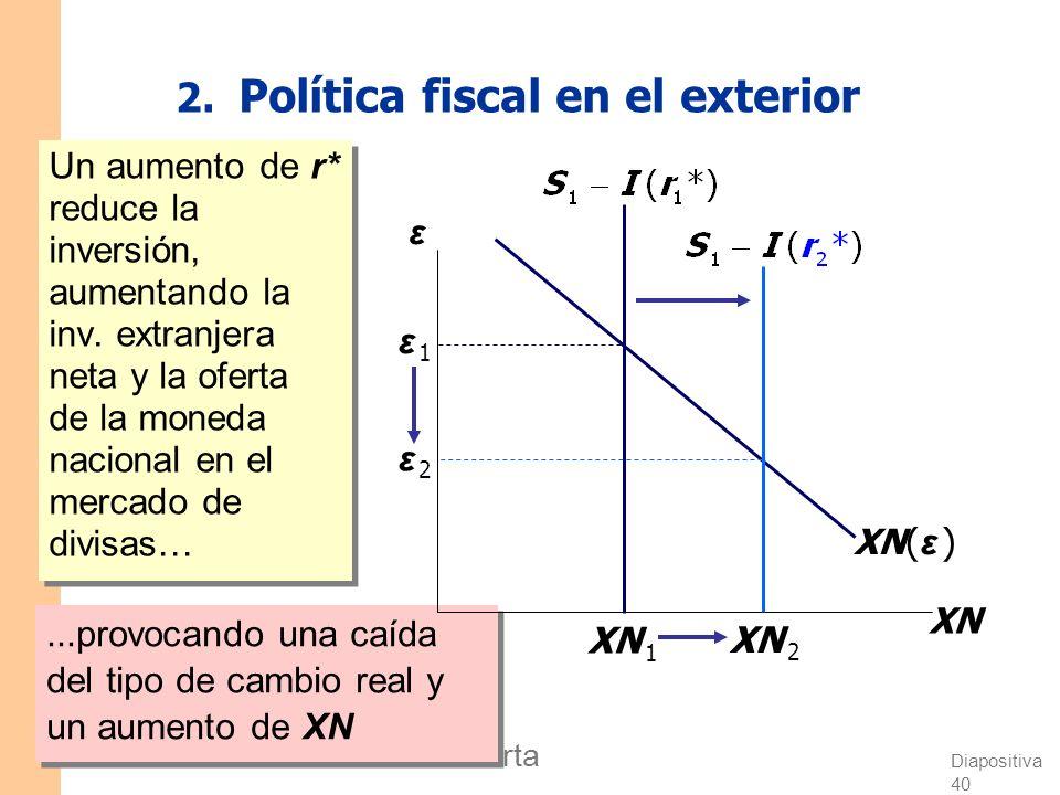 Diapositiva 39 CAPÍTULO 5 La economía abierta 1. Política fiscal nacional Una expansión del gasto público reduce el ahorro nacional, la inversión extr