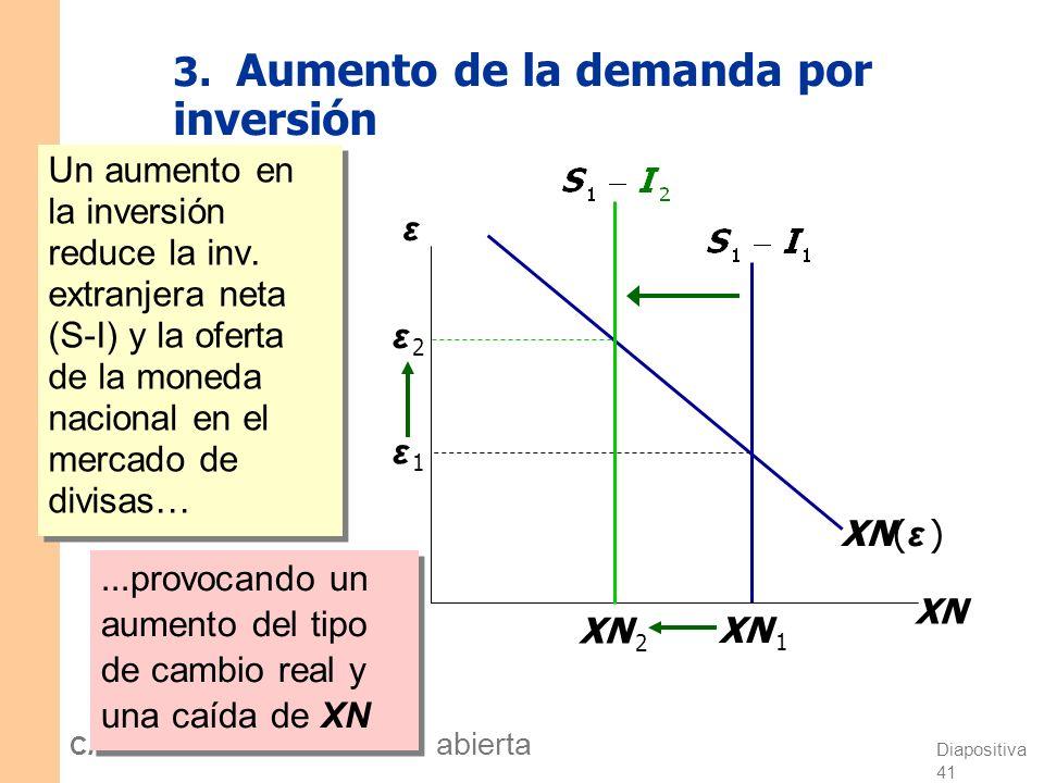 Diapositiva 40 CAPÍTULO 5 La economía abierta 2. Política fiscal en el exterior Un aumento de r* reduce la inversión, aumentando la inv. extranjera ne