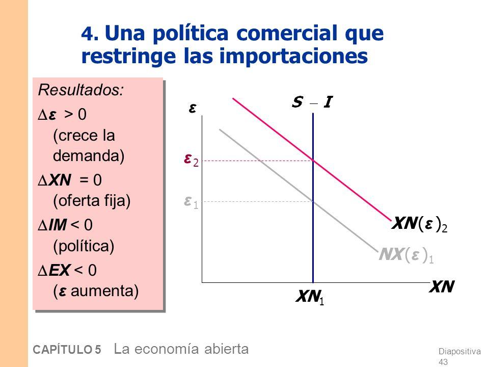 Diapositiva 42 CAPÍTULO 5 La economía abierta 4. Una política comercial que restringe las importaciones ε XN XN ( ε ) 1 XN 1 ε 1ε 1 XN ( ε ) 2 Para cu
