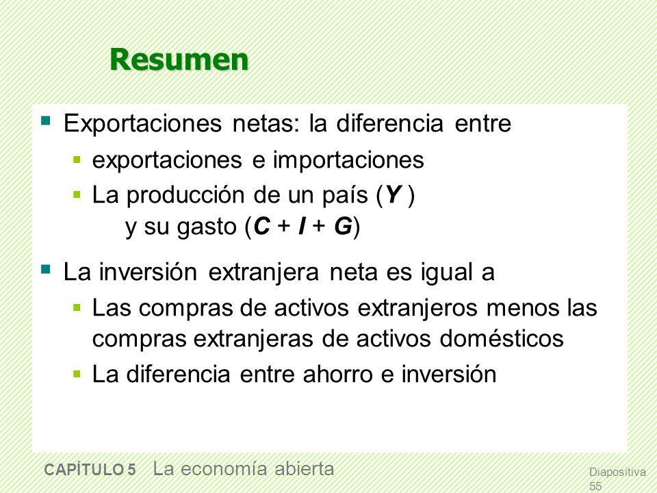 Diapositiva 54 CAPÍTULO 5 La economía abierta XN I r Gran economía abierta Pequeña eco. abierta Eco. cerrada Una expansión fiscal en tres modelos Cae,