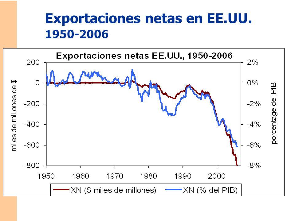 Diapositiva 7 CAPÍTULO 5 La economía abierta Superávits y déficits comerciales Superávit comercial: producción > gasto y exportaciones > importaciones