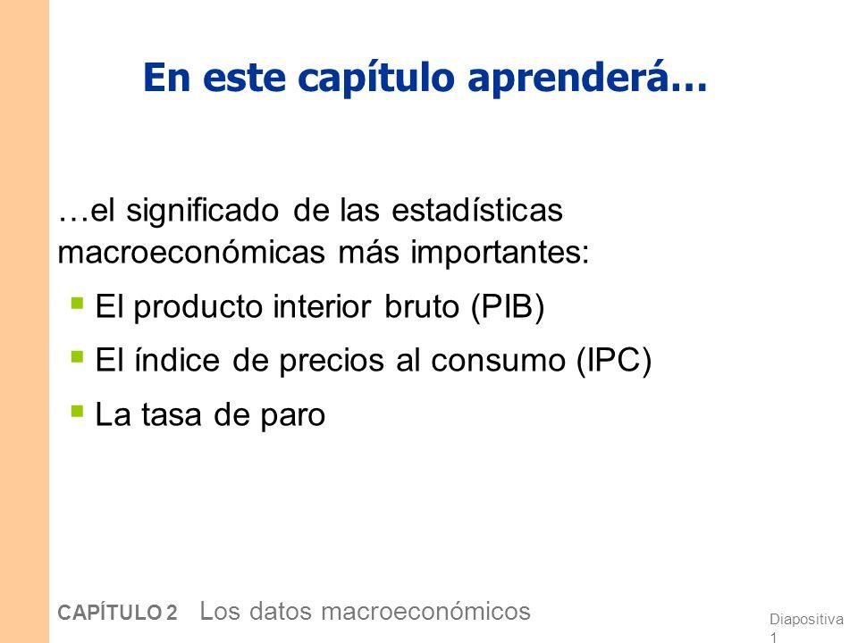Diapositiva 1 CAPÍTULO 2 Los datos macroeconómicos En este capítulo aprenderá… …el significado de las estadísticas macroeconómicas más importantes: El producto interior bruto (PIB) El índice de precios al consumo (IPC) La tasa de paro