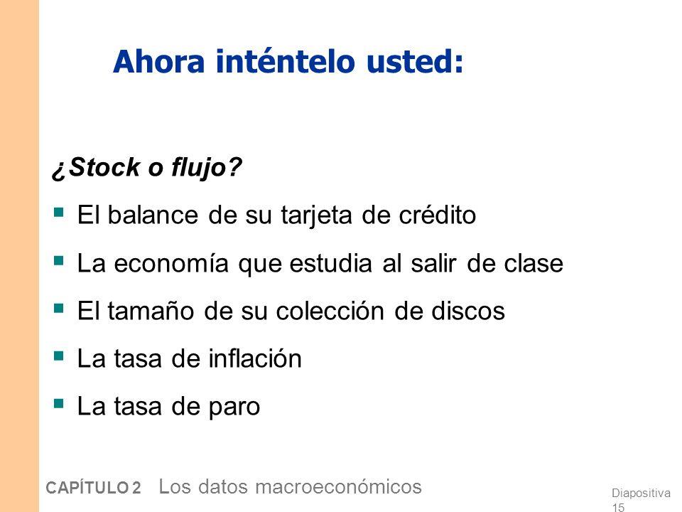 Diapositiva 14 CAPÍTULO 2 Los datos macroeconómicos Stocks y flujos - ejemplos El déficit presupuestario La deuda pública # de graduados universitario