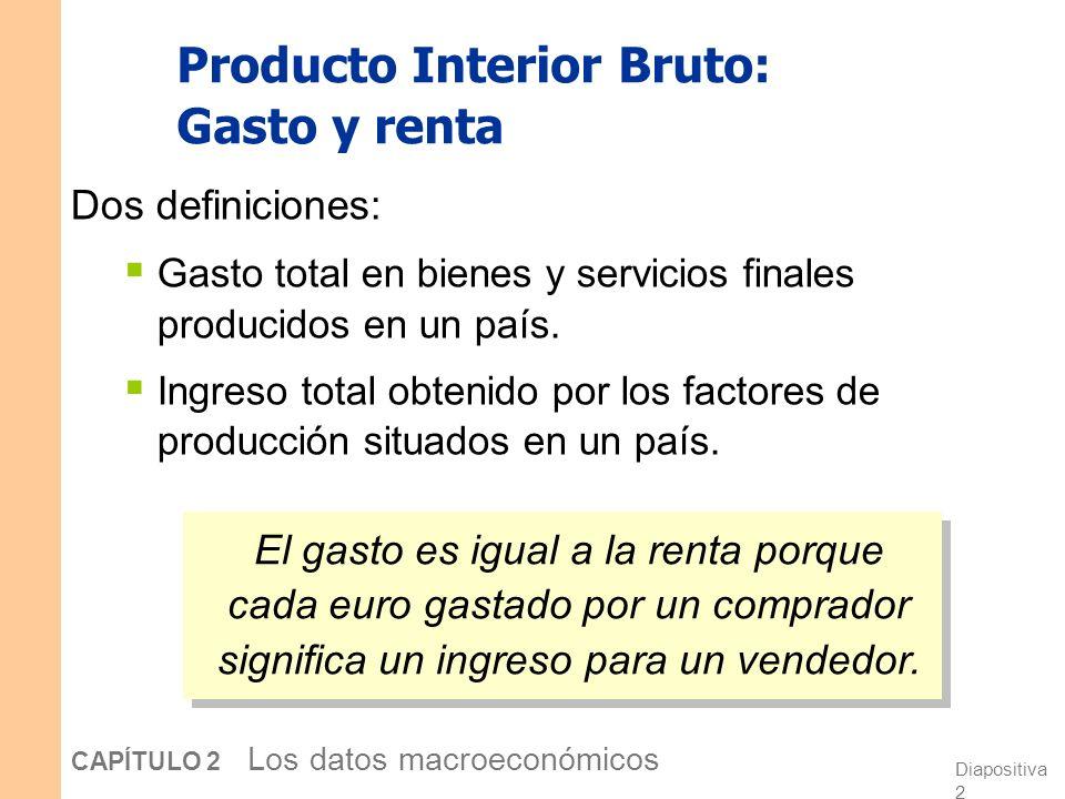 Diapositiva 2 CAPÍTULO 2 Los datos macroeconómicos Producto Interior Bruto: Gasto y renta Dos definiciones: Gasto total en bienes y servicios finales producidos en un país.