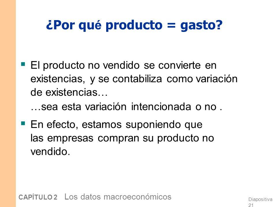 Diapositiva 20 CAPÍTULO 2 Los datos macroeconómicos Una pregunta: Suponga una empresa que produce 10 millones en bienes finales Pero sólo vende por va