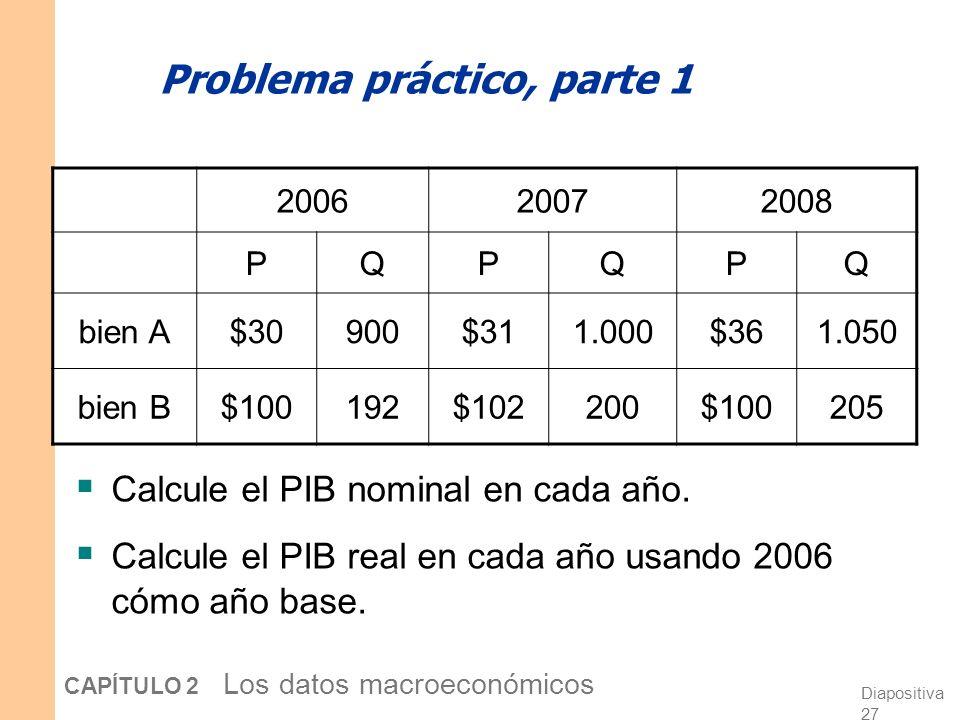 Diapositiva 26 CAPÍTULO 2 Los datos macroeconómicos PIB real versus nominal El PIB es el valor de todos los bienes finales y servicios producidos. El