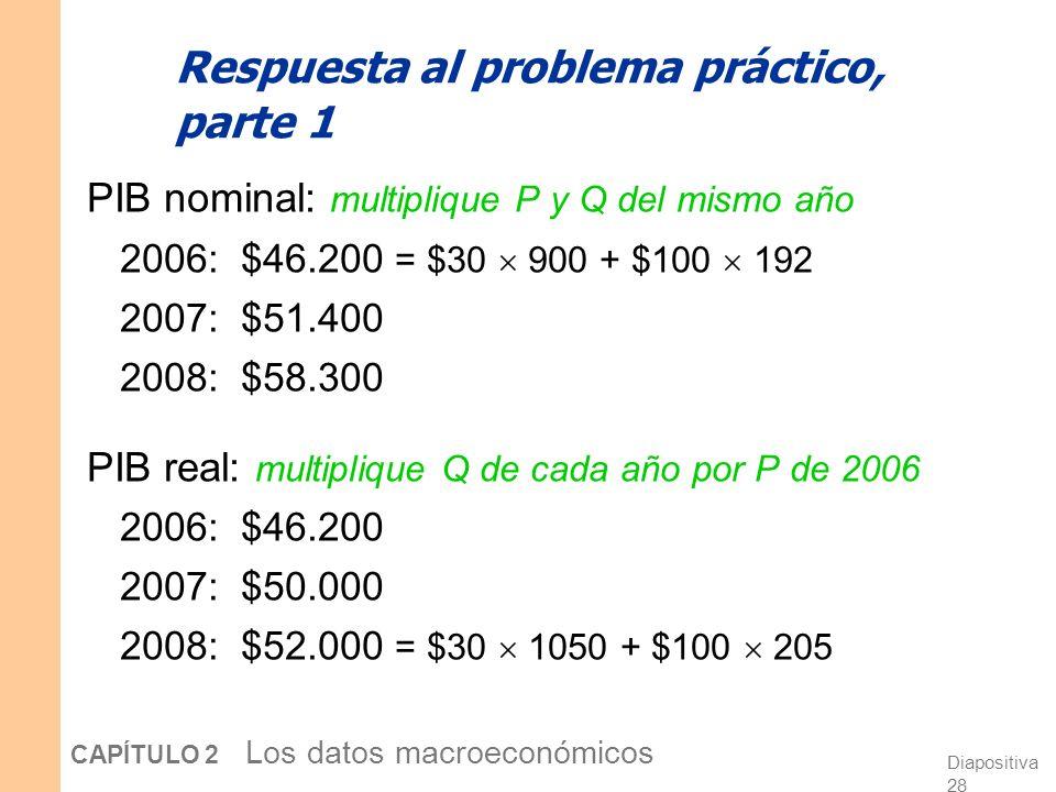 Diapositiva 27 CAPÍTULO 2 Los datos macroeconómicos Problema práctico, parte 1 Calcule el PIB nominal en cada año. Calcule el PIB real en cada año usa