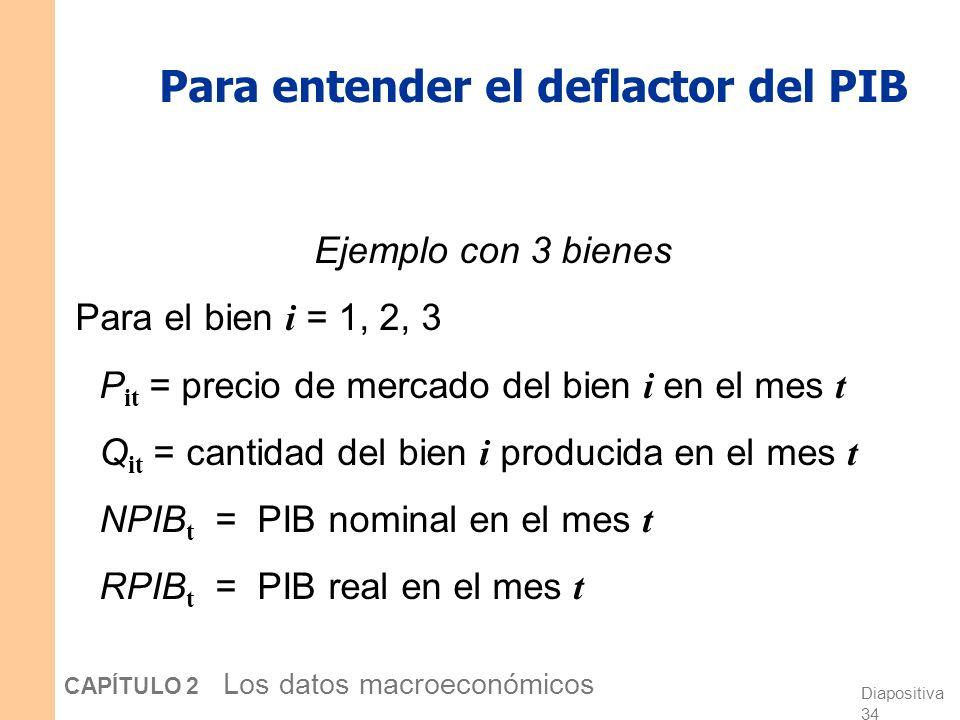 Diapositiva 33 CAPÍTULO 2 Los datos macroeconómicos Respuesta del problema práctico, parte 2 PIB nominal PIB Real Deflactor del PIB Tasa de Inflación