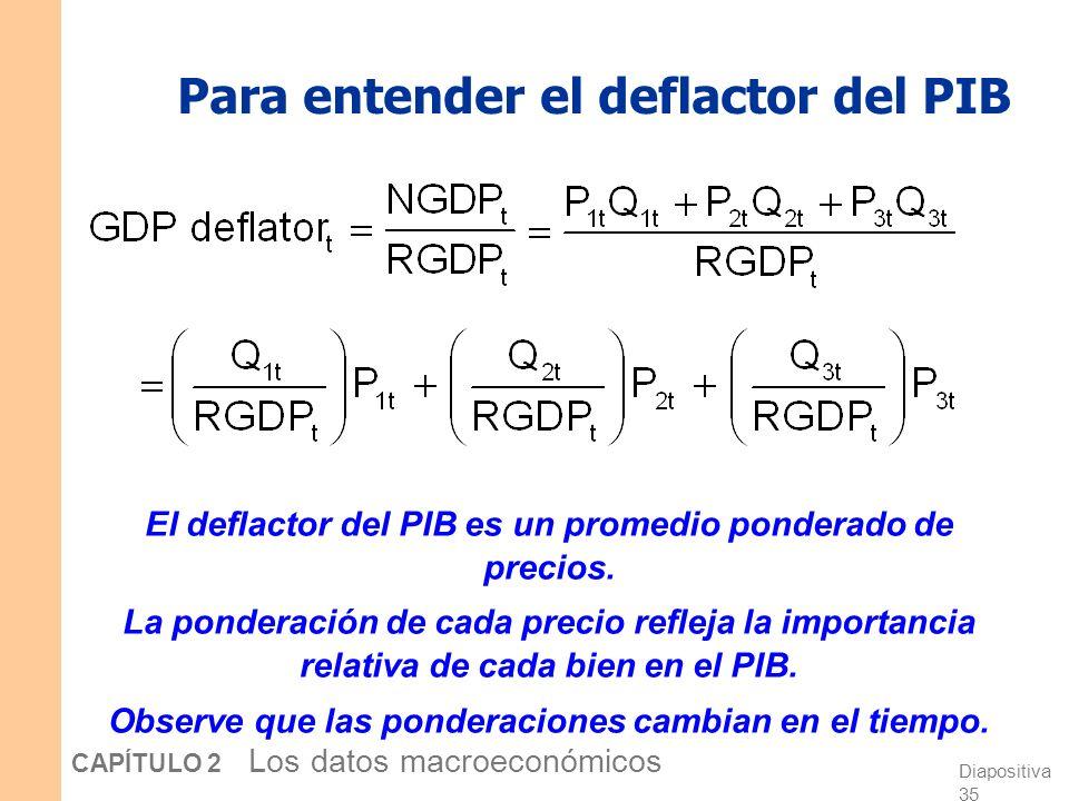 Diapositiva 34 CAPÍTULO 2 Los datos macroeconómicos Para entender el deflactor del PIB Ejemplo con 3 bienes Para el bien i = 1, 2, 3 P it = precio de