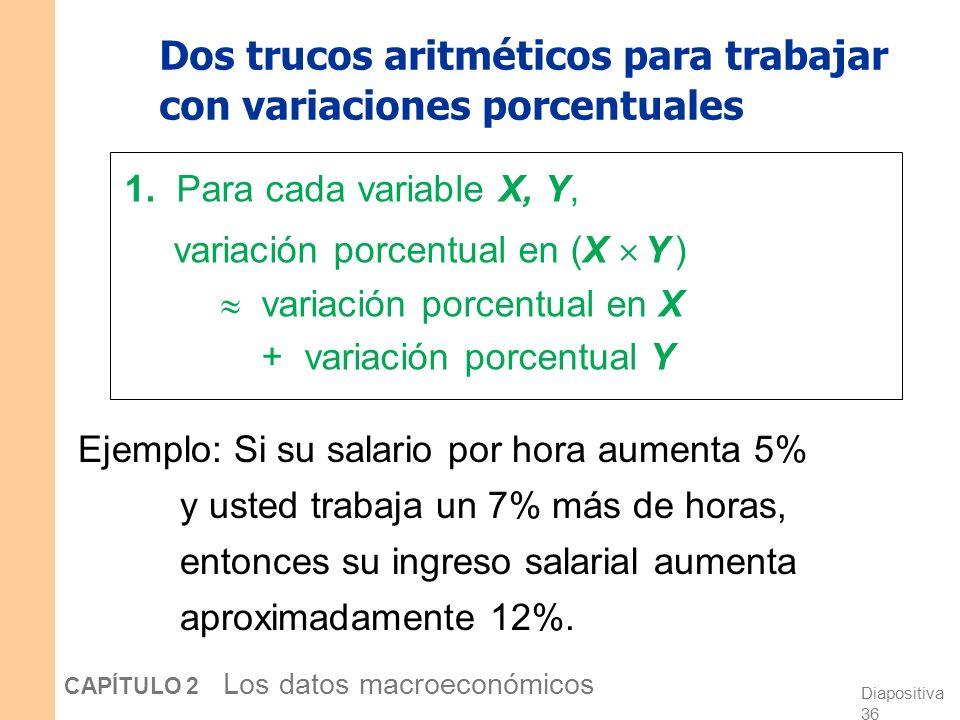 Diapositiva 35 CAPÍTULO 2 Los datos macroeconómicos Para entender el deflactor del PIB El deflactor del PIB es un promedio ponderado de precios. La po