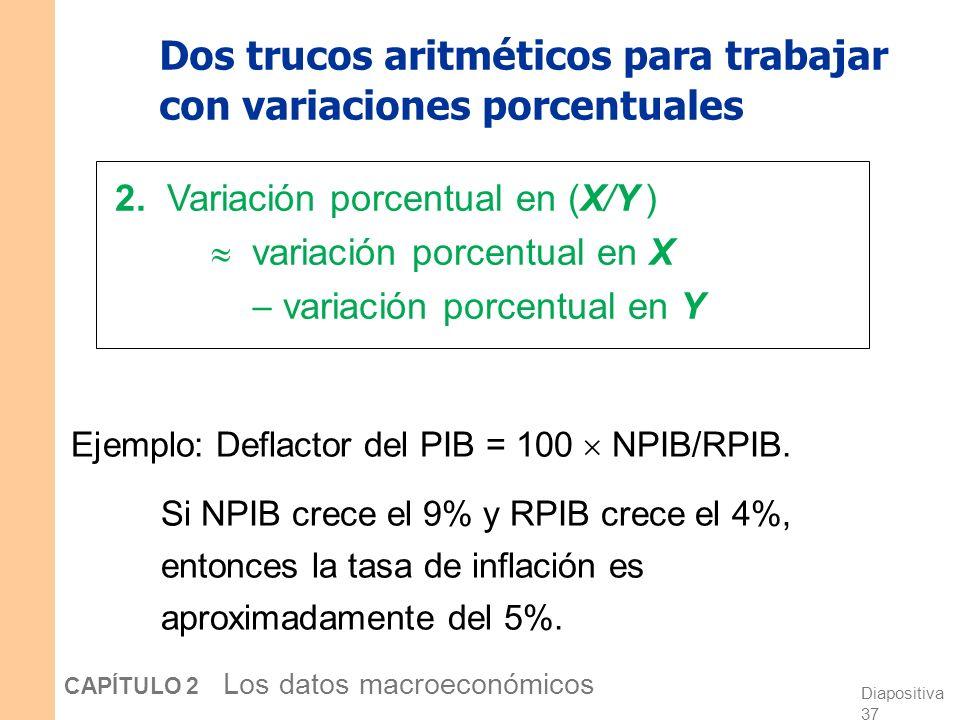 Diapositiva 36 CAPÍTULO 2 Los datos macroeconómicos Dos trucos aritméticos para trabajar con variaciones porcentuales Ejemplo: Si su salario por hora