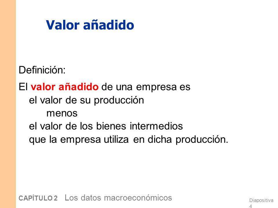 Diapositiva 4 CAPÍTULO 2 Los datos macroeconómicos Valor añadido Definición: El valor añadido de una empresa es el valor de su producción menos el valor de los bienes intermedios que la empresa utiliza en dicha producción.