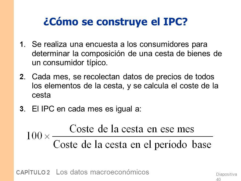 Diapositiva 39 CAPÍTULO 2 Los datos macroeconómicos Índice de precios al consumo (IPC) Mide el nivel general de precios Publicado en EE.UU. por el Bur
