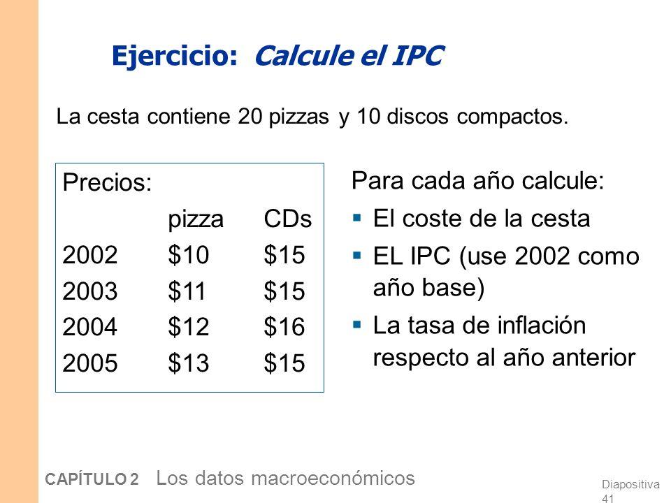 Diapositiva 40 CAPÍTULO 2 Los datos macroeconómicos ¿Cómo se construye el IPC? 1.Se realiza una encuesta a los consumidores para determinar la composi