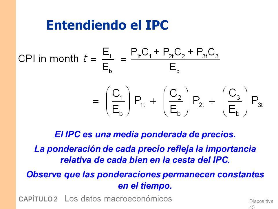 Diapositiva 44 CAPÍTULO 2 Los datos macroeconómicos Entendiendo el IPC Ejemplo con 3 bienes Para los bienes i = 1, 2, 3 C i = cantidad del bien i en l