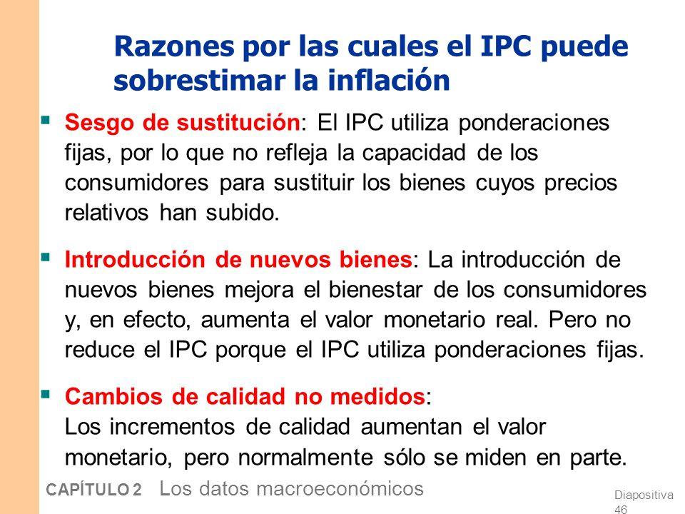 Diapositiva 45 CAPÍTULO 2 Los datos macroeconómicos Entendiendo el IPC El IPC es una media ponderada de precios. La ponderación de cada precio refleja