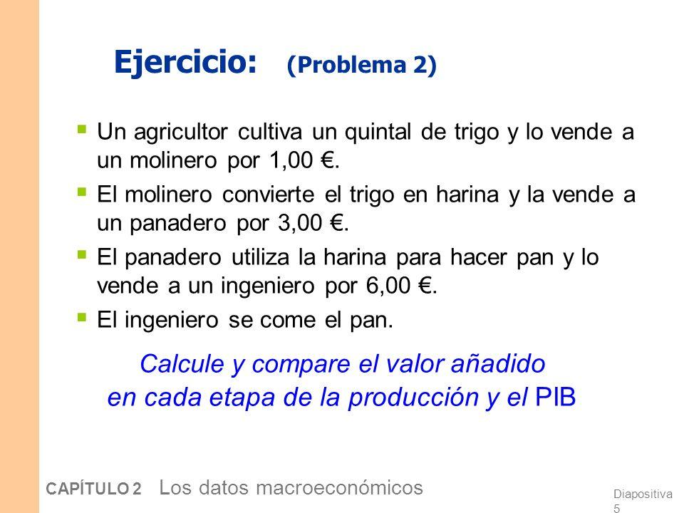 Diapositiva 5 CAPÍTULO 2 Los datos macroeconómicos Ejercicio: (Problema 2) Un agricultor cultiva un quintal de trigo y lo vende a un molinero por 1,00.