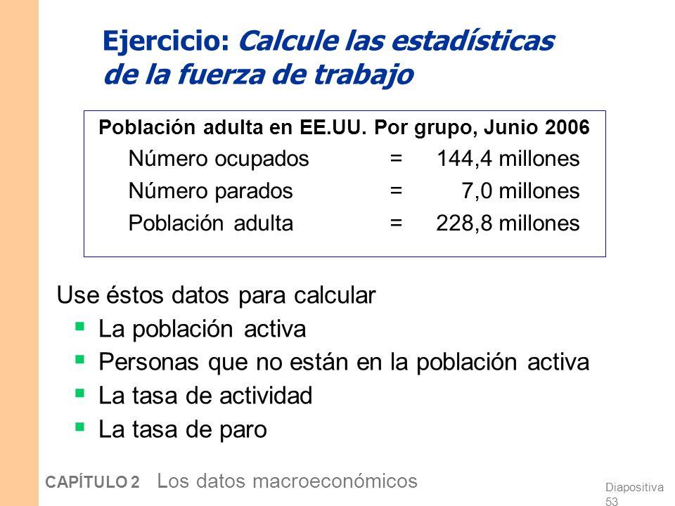 Diapositiva 52 CAPÍTULO 2 Los datos macroeconómicos Dos conceptos importantes de la fuerza de trabajo Tasa de paro porcentaje de la población activa q