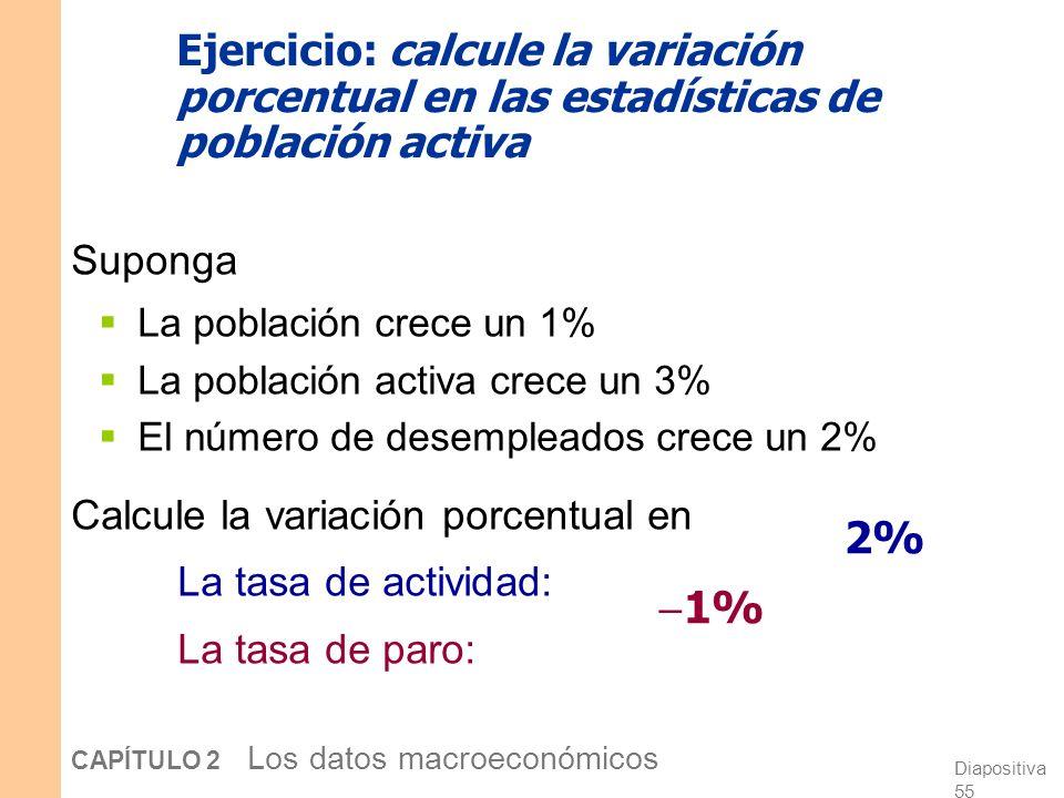 Diapositiva 54 CAPÍTULO 2 Los datos macroeconómicos Respuestas: datos: E = 144,4, U = 7,0, POP = 228,8 Población activa L = E +U = 144,4 + 7 = 151,4 P