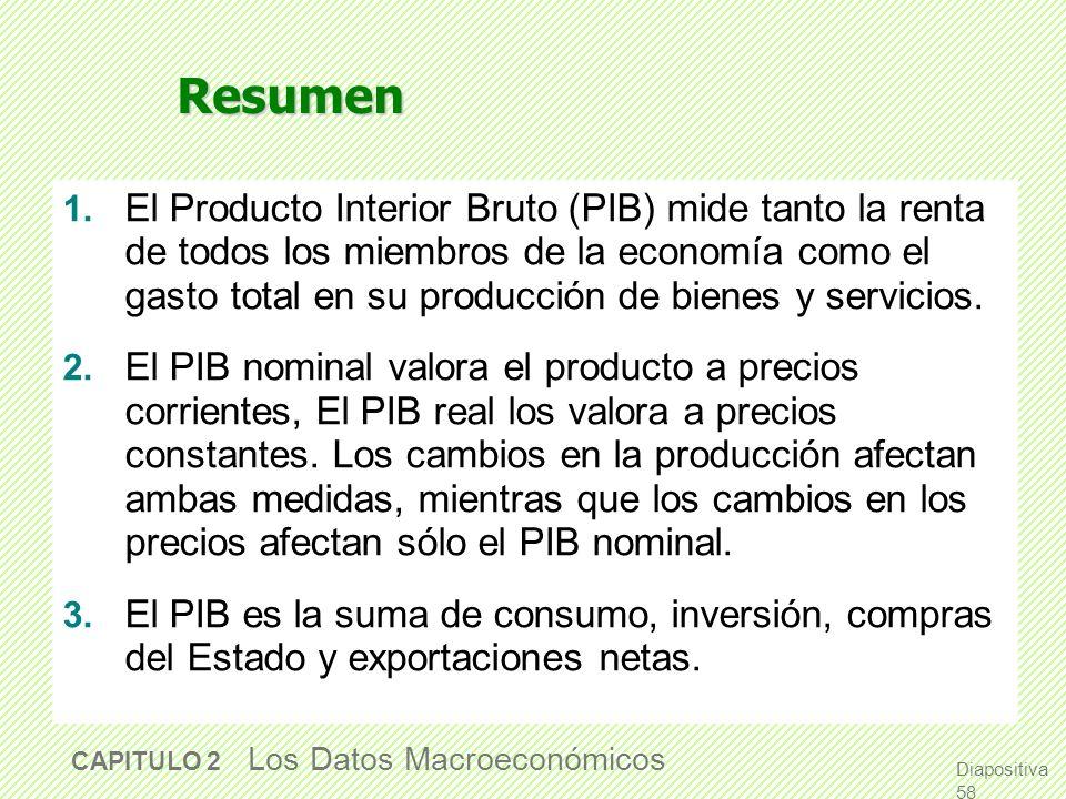 Diapositiva 57 CAPÍTULO 2 Los datos macroeconómicos Dos medidas del crecimiento del empleo Variación porcentual respecto al mismo mes del año anterior