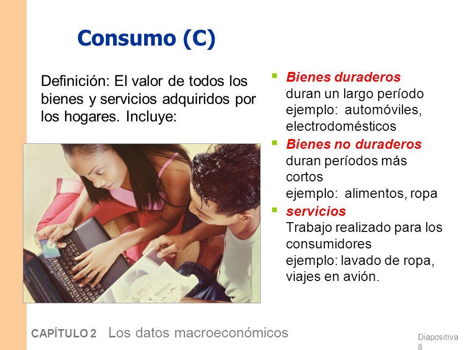 Diapositiva 48 CAPÍTULO 2 Los datos macroeconómicos Preguntas para discusión: Si su abuela recibe una pensión de la seguridad social, ¿Cómo le afecta el sesgo del IPC.