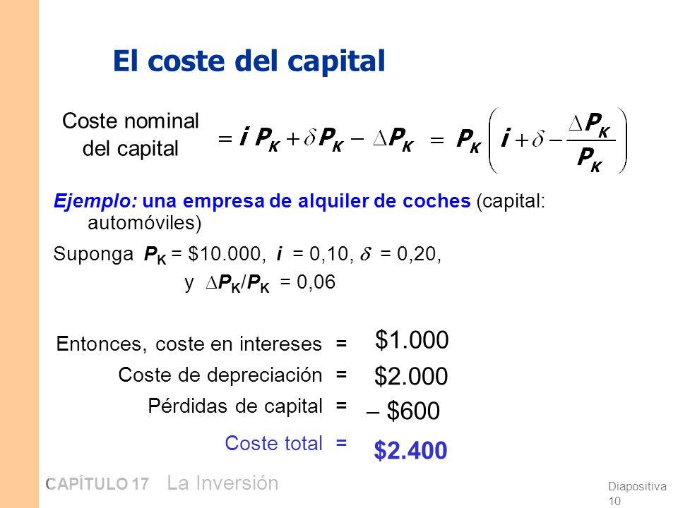 Diapositiva 9 CAPÍTULO 17 La Inversión El coste del capital Componentes del coste del capital: Coste en intereses: i P K, donde P K = precio nominal d