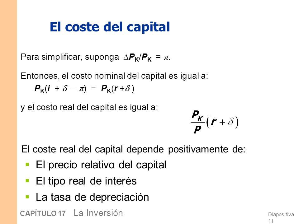 Diapositiva 10 CAPÍTULO 17 La Inversión Entonces, coste en intereses = Coste de depreciación = Pérdidas de capital = Coste total = El coste del capita