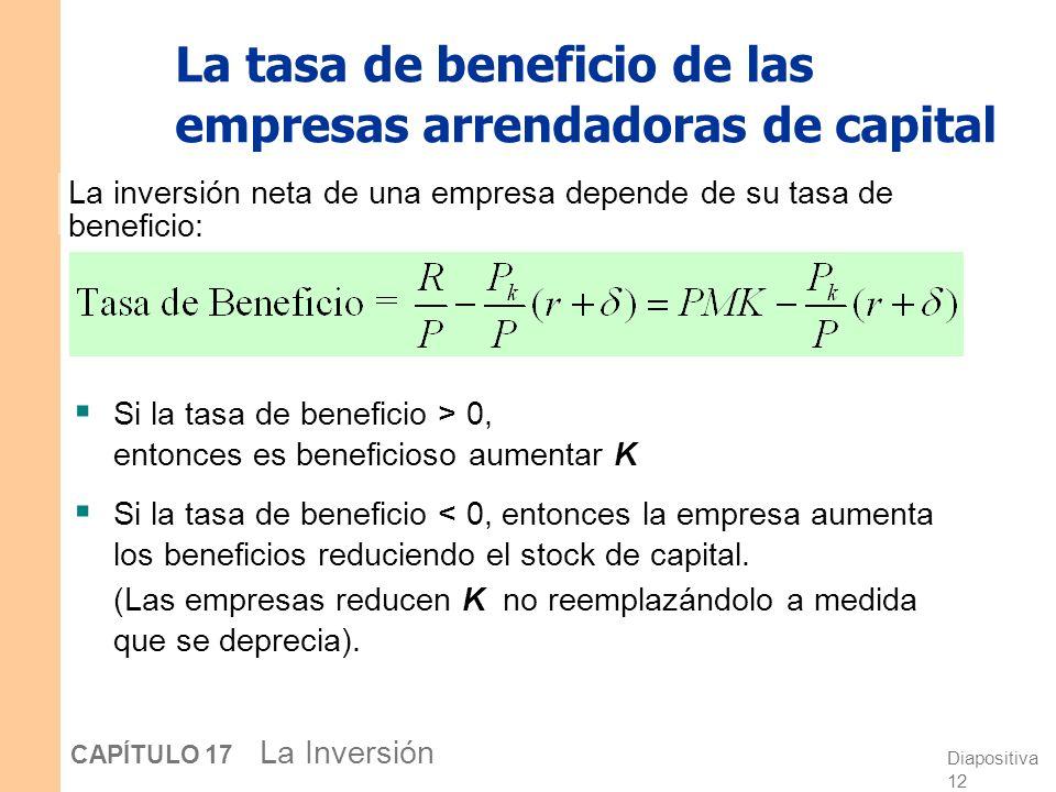 Diapositiva 11 CAPÍTULO 17 La Inversión El coste del capital Para simplificar, suponga P K /P K =. Entonces, el costo nominal del capital es igual a: