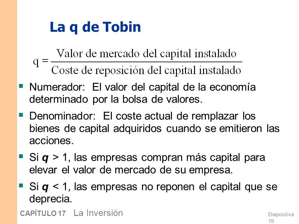 Diapositiva 18 CAPÍTULO 17 La Inversión Las deducciones fiscales por inversión (DFI) Las DFI reducen la carga impositiva de las empresas en cierta can