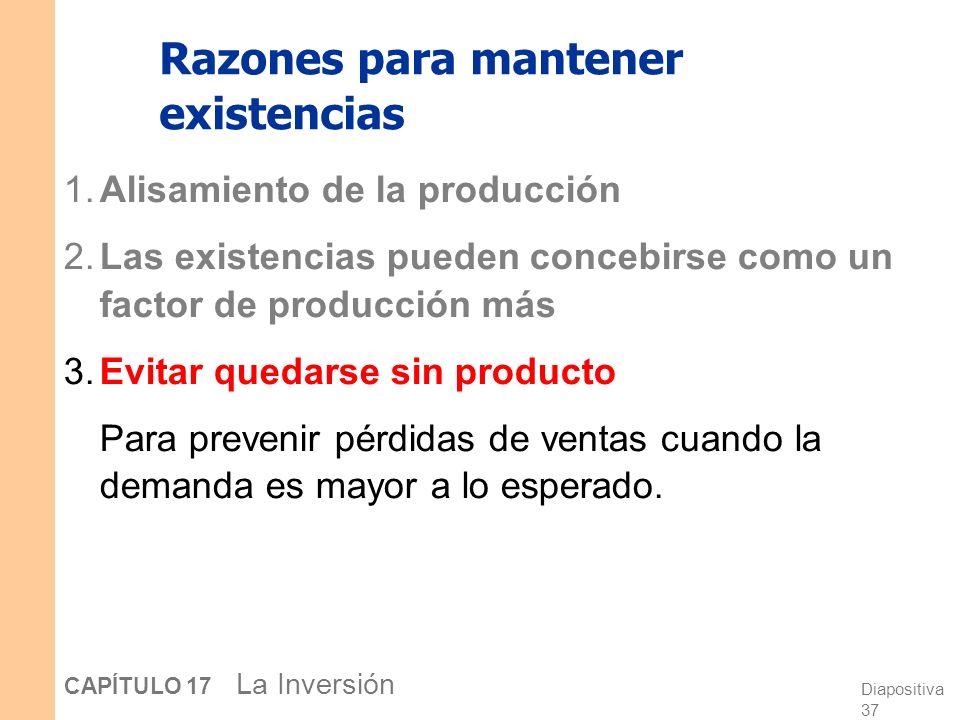 Diapositiva 36 CAPÍTULO 17 La Inversión Razones para mantener existencias 1.Alisamiento de la producción 2.Las existencias pueden concebirse como un f