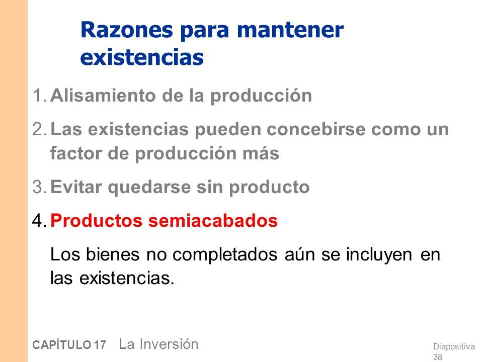 Diapositiva 37 CAPÍTULO 17 La Inversión Razones para mantener existencias 1.Alisamiento de la producción 2.Las existencias pueden concebirse como un f
