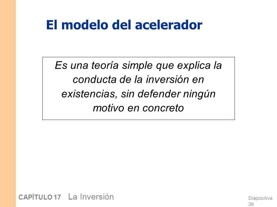 Diapositiva 38 CAPÍTULO 17 La Inversión Razones para mantener existencias 1.Alisamiento de la producción 2.Las existencias pueden concebirse como un f