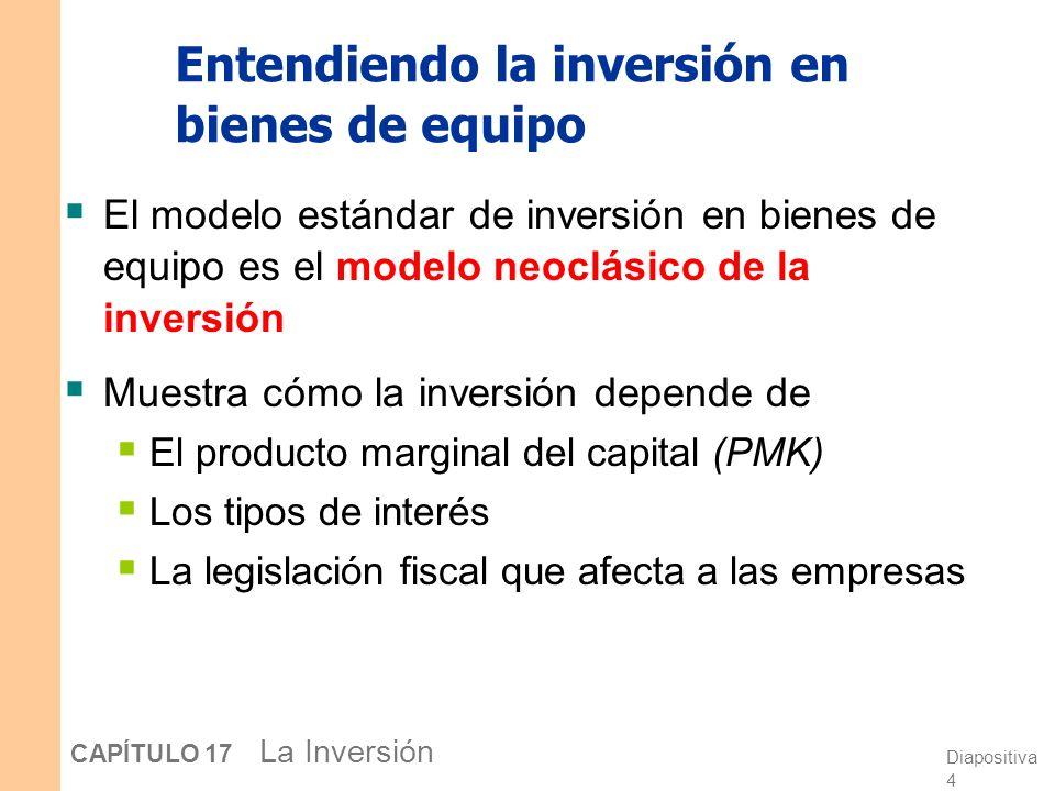 Diapositiva 3 CAPÍTULO 17 La Inversión La inversión en EE.UU. y sus componentes Billones de dólares de 1996 -250 0 250 500 750 1000 1250 1500 1750 200