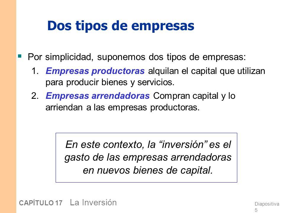 Diapositiva 4 CAPÍTULO 17 La Inversión Entendiendo la inversión en bienes de equipo El modelo estándar de inversión en bienes de equipo es el modelo n