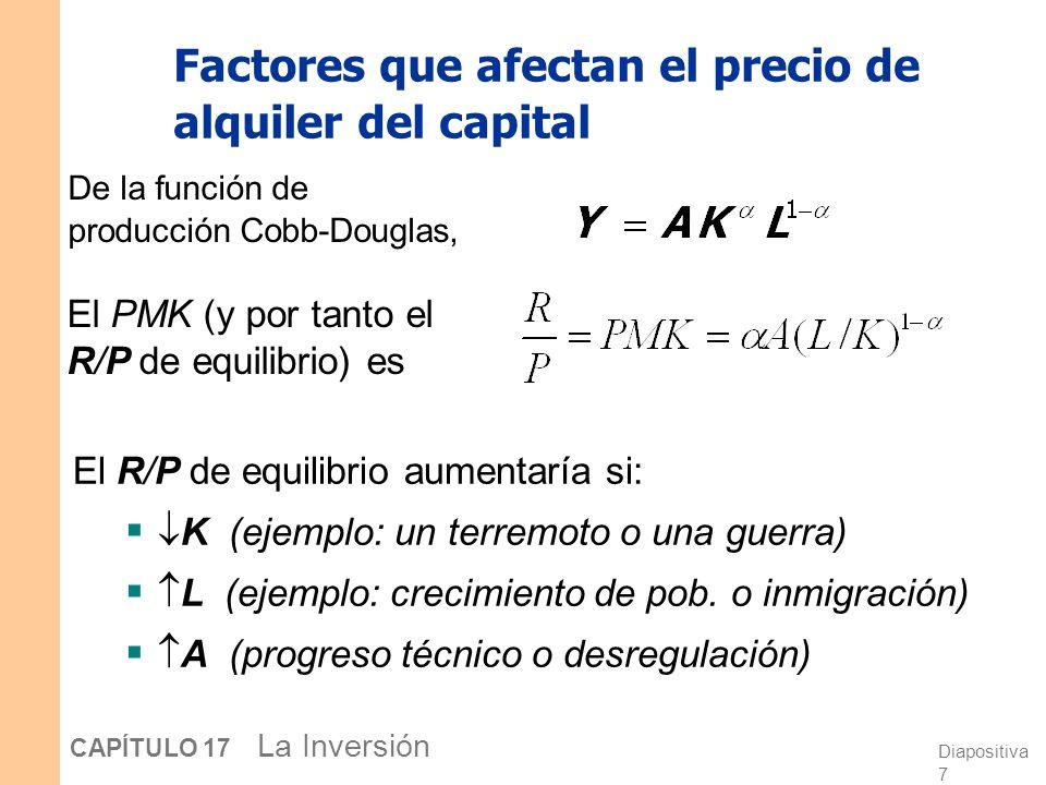 Diapositiva 6 CAPÍTULO 17 La Inversión El mercado de alquiler del capital Las empresas productoras deben decidir cuánto capital arrendar. Recuerde del
