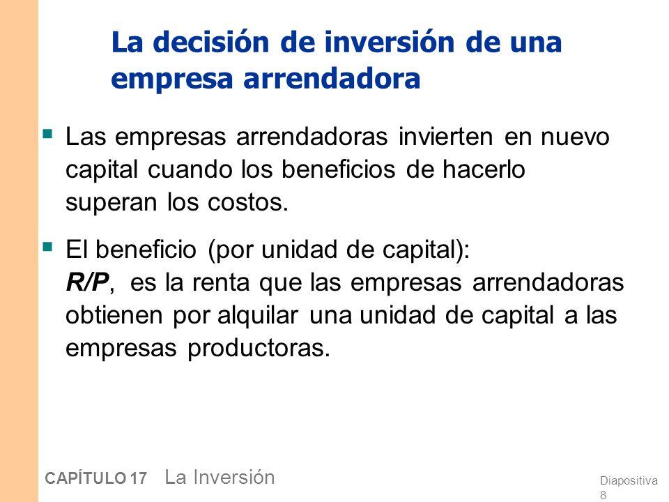 Diapositiva 7 CAPÍTULO 17 La Inversión Factores que afectan el precio de alquiler del capital De la función de producción Cobb-Douglas, El PMK (y por