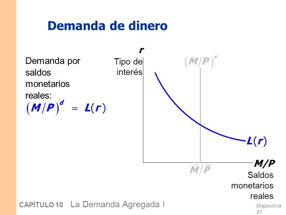 Diapositiva 26 CAPÍTULO 10 La Demanda Agregada I Oferta de dinero La oferta de saldos monetarios reales es fija: M/P Saldos monetarios reales r Tipo d