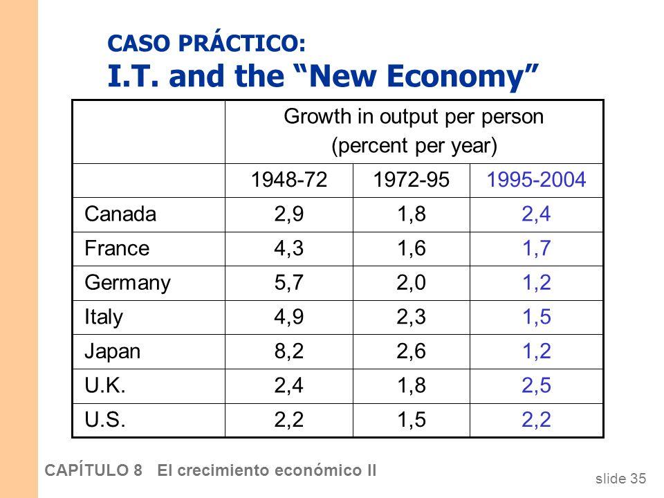 slide 34 CAPÍTULO 8 El crecimiento económico II ¿Cuál de estos sospechosos es el culpable? Todos ellos son plausibles, pero es difícil demostrar que u