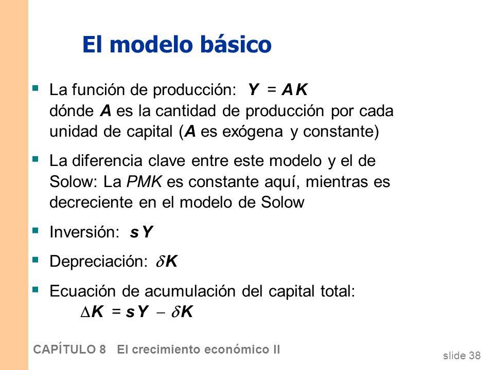 slide 37 CAPÍTULO 8 El crecimiento económico II La teoría del crecimiento endógeno El modelo de Solow: El crecimiento sostenido de los niveles de vida