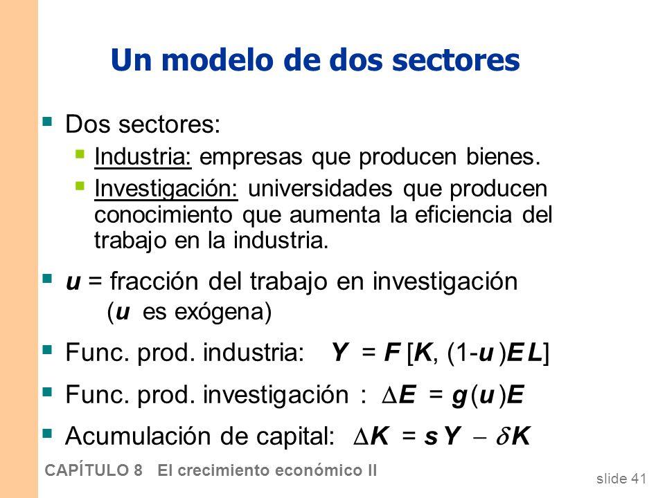 slide 40 CAPÍTULO 8 El crecimiento económico II ¿Tiene el capital rendimientos decrecientes o no? Depende de la definición de capital. Si el capital s