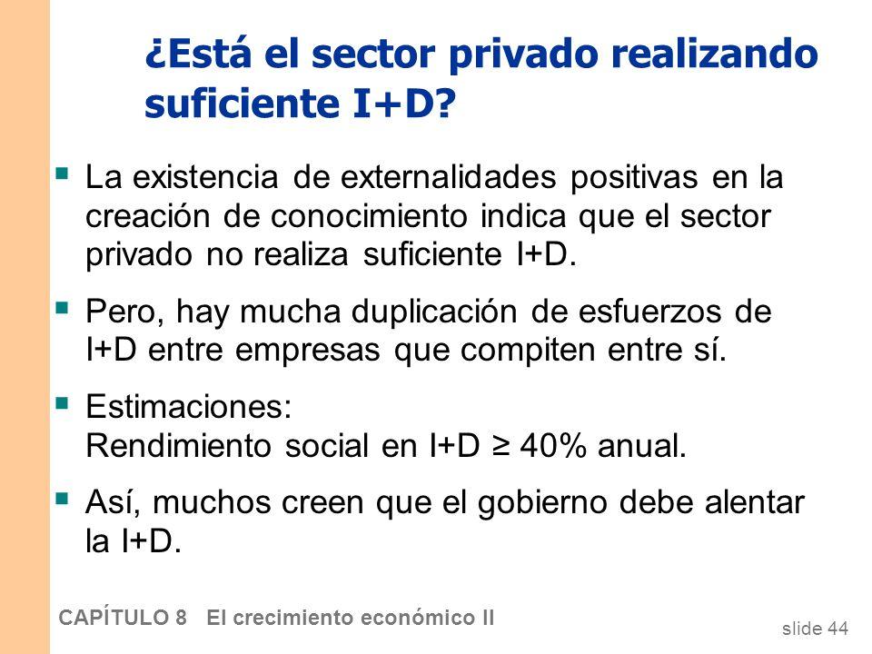 slide 43 CAPÍTULO 8 El crecimiento económico II Hechos acerca de la I+D 1.Gran parte de la investigación se realiza en empresas que buscan un mayor be