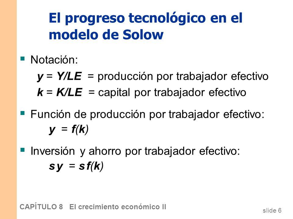 slide 5 CAPÍTULO 8 El crecimiento económico II El progreso tecnológico en el modelo de Solow Ahora escribimos la función de producción como: dónde L E