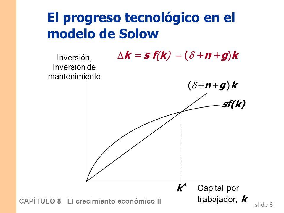 slide 7 CAPÍTULO 8 El crecimiento económico II El progreso tecnológico en el modelo de Solow ( + n + g)k = inversión de mantenimiento: La cantidad de