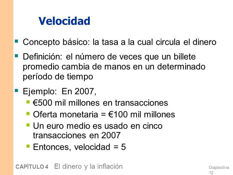 Diapositiva 11 CAPÍTULO 4 El dinero y la inflación La teoría cuantitativa del dinero Es una teoría simple que relaciona la tasa de inflación con la ta
