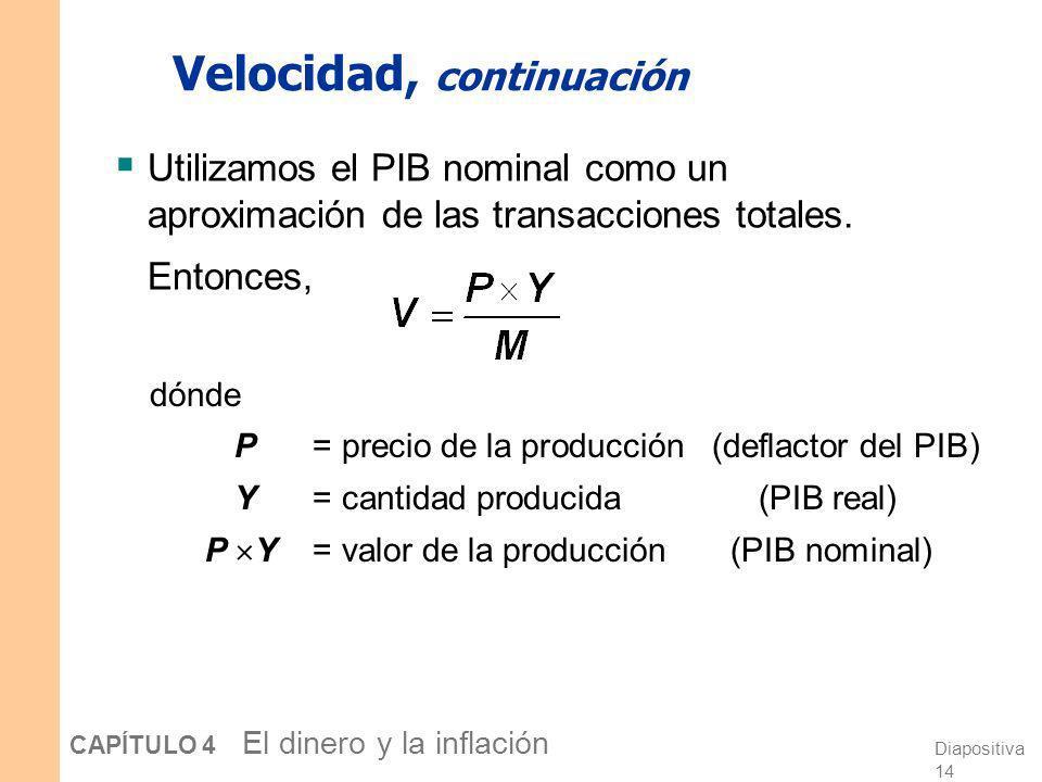 Diapositiva 13 CAPÍTULO 4 El dinero y la inflación Velocidad, continuación Esto sugiere la siguiente definición: dónde V = velocidad T = valor de toda