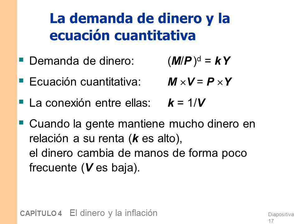 Diapositiva 16 CAPÍTULO 4 El dinero y la inflación La demanda de dinero y la ecuación cuantitativa M/P = saldo monetario real, el poder de compra de l
