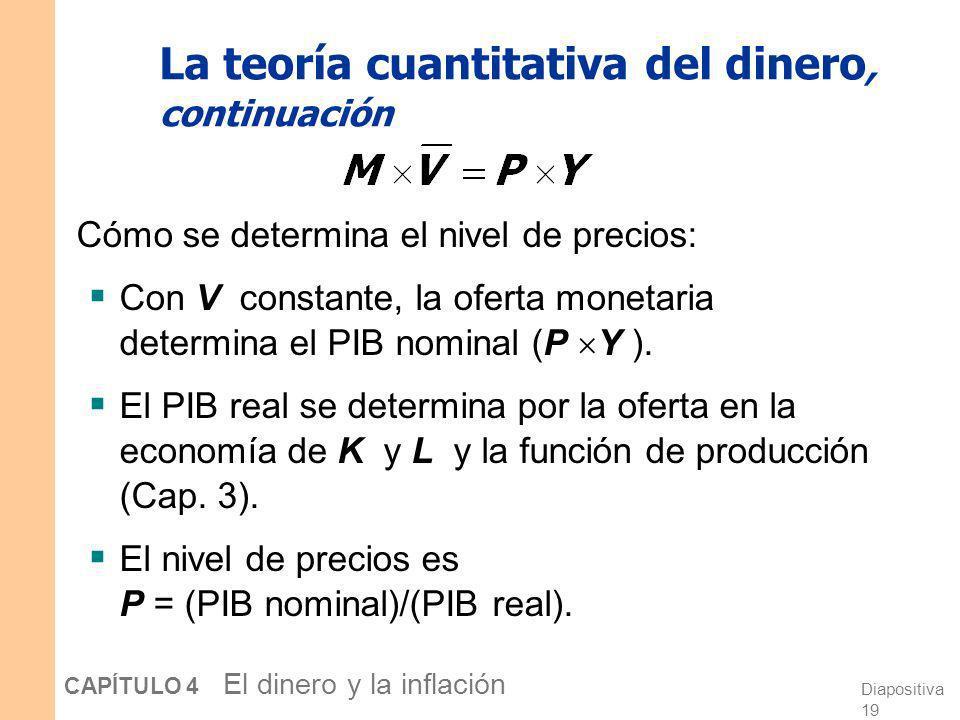 Diapositiva 18 CAPÍTULO 4 El dinero y la inflación Volviendo a la teoría cuantitativa de dinero Comienza con la ecuación cuantitativa Supón que V es c