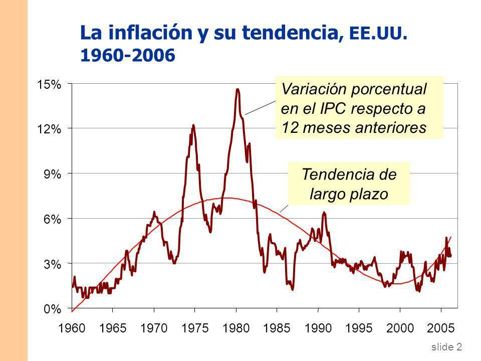 Diapositiva 1 CAPÍTULO 4 El dinero y la inflación En este capítulo, aprenderá… La teoría clásica de la inflación Causas Efectos Coste social Clásica –