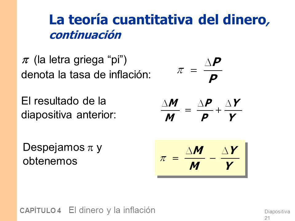 Diapositiva 20 CAPÍTULO 4 El dinero y la inflación La teoría cuantitativa del dinero, continuación Recuerde del Capítulo 2: La tasa de crecimiento de